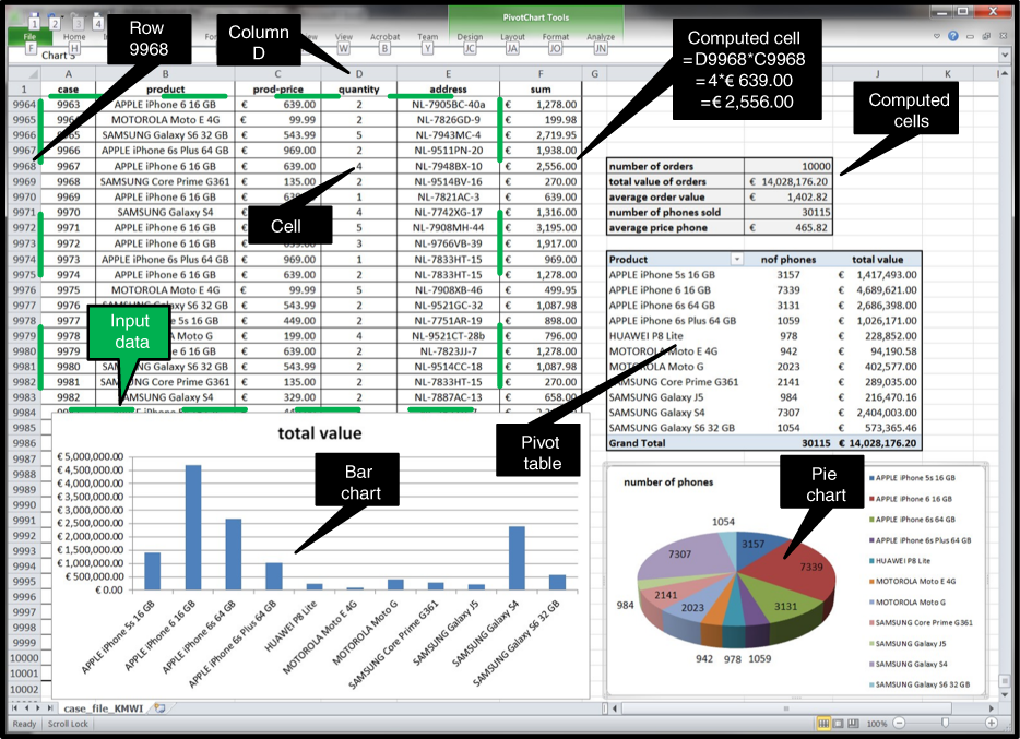 Spreadsheets for business process management: Using process