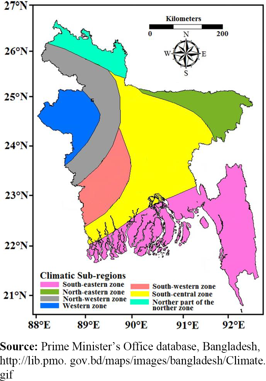 Climate change and crop farming in Bangladesh: an analysis