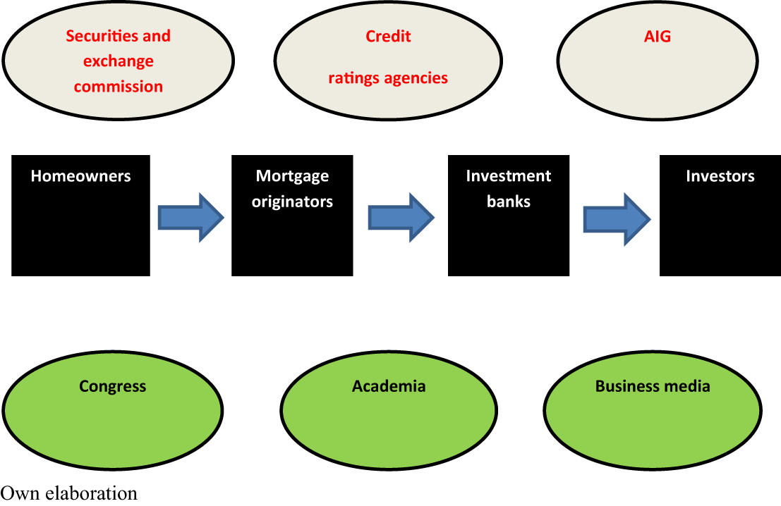 The financial services industry and society: The role of